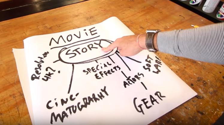 storytelling-casey-neistat